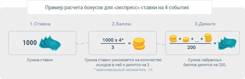 "Бонус Париматч ""Пари+"""