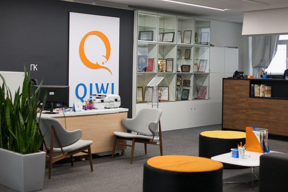 Идентификация в QIWI