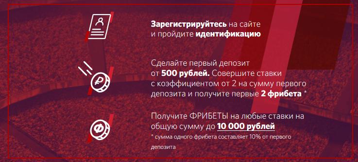 10 000 рублей от Фонбет