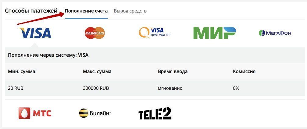 Пополнения счета банковскими картами